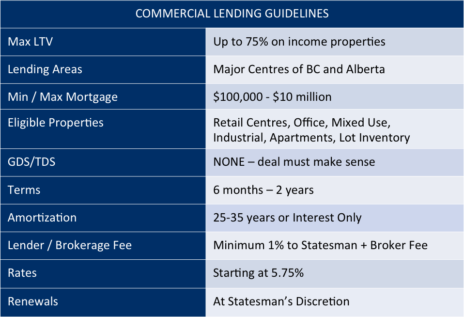Commercial Guidelines
