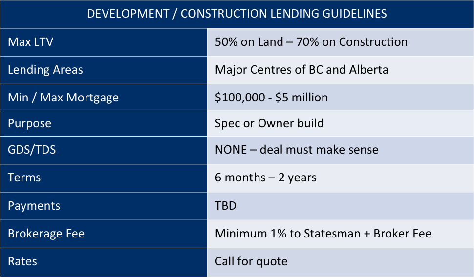 Construction Guidelines